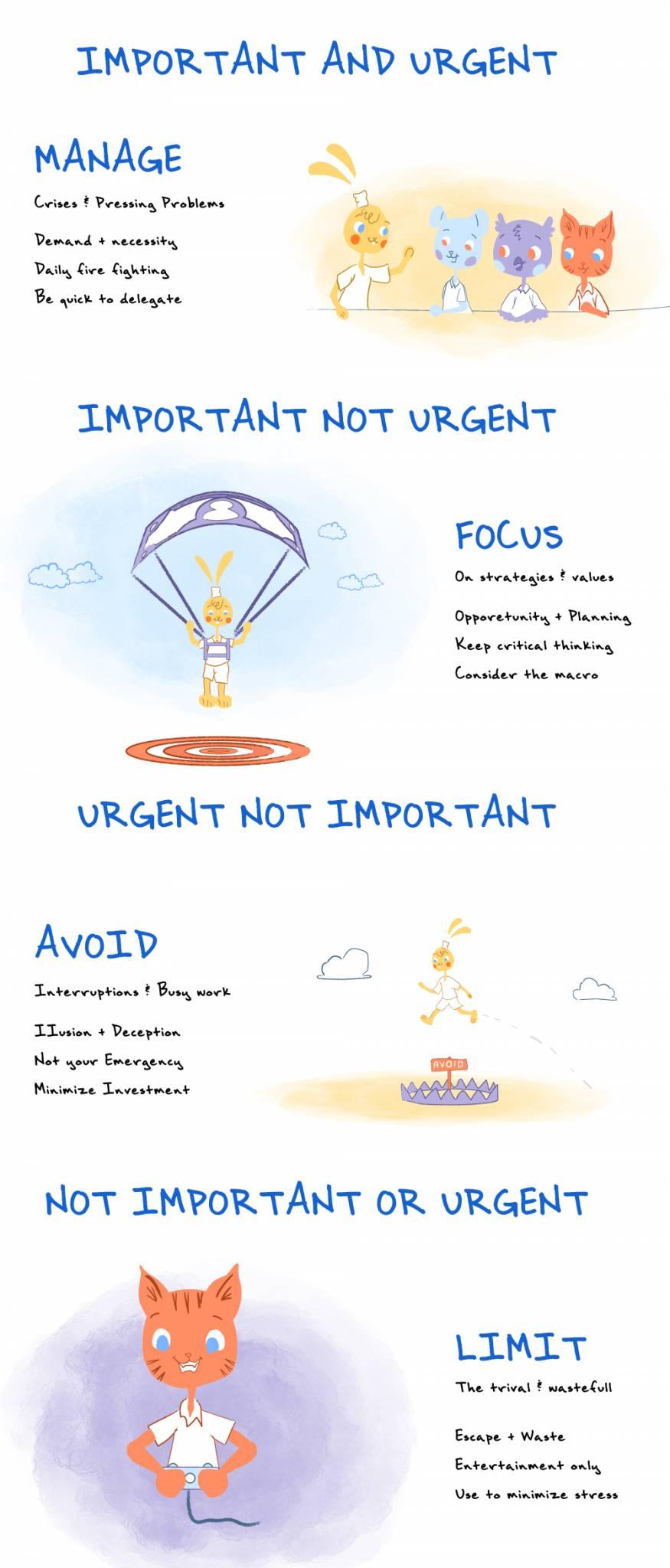 Urgent vs NonUrgent Meetings