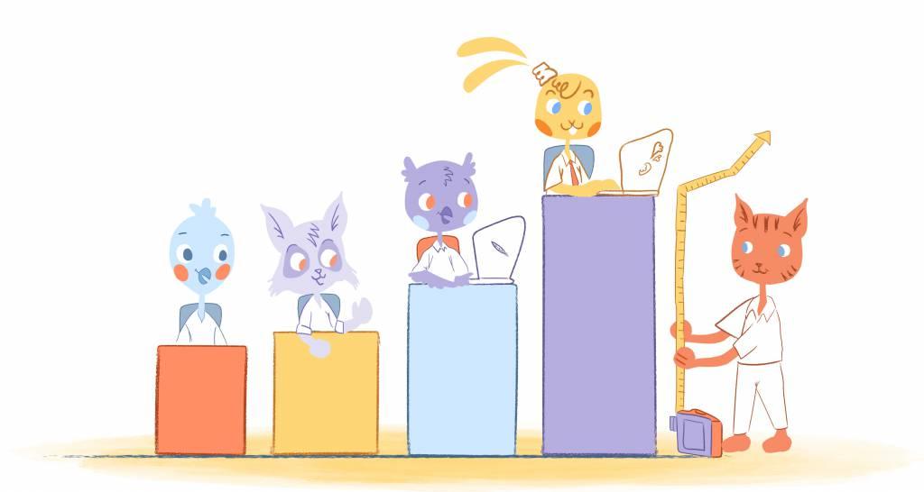 Measuring team productivity