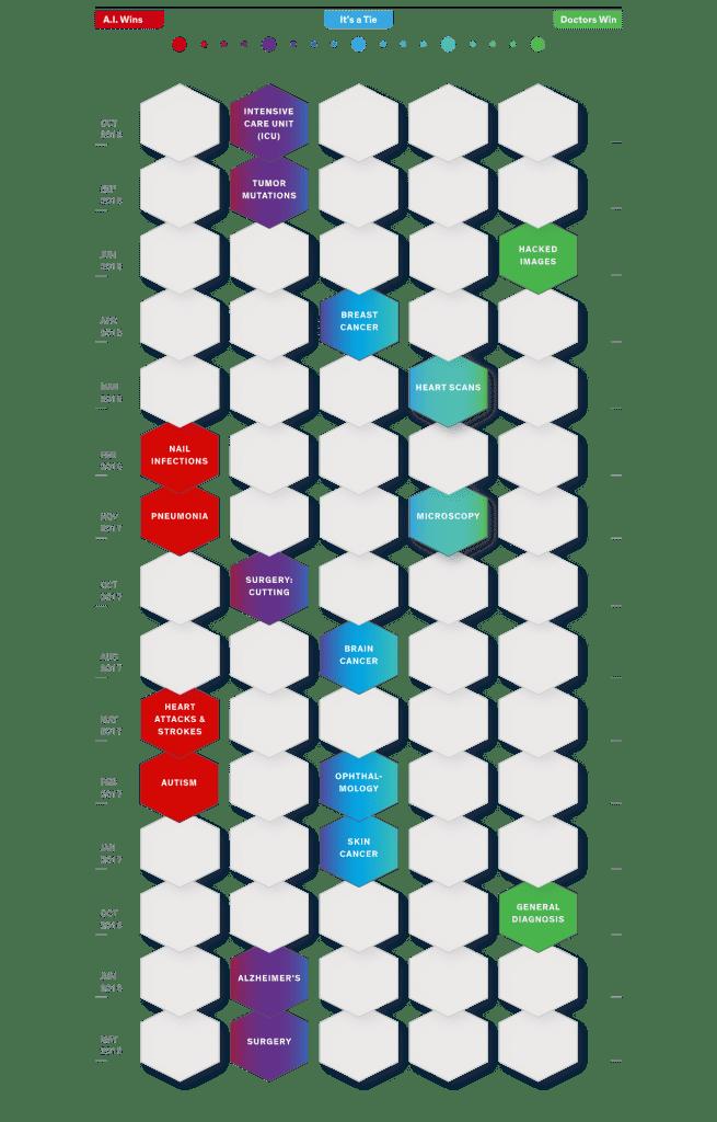 AI-medicine