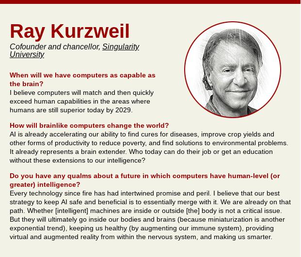 Kurzweil-AI