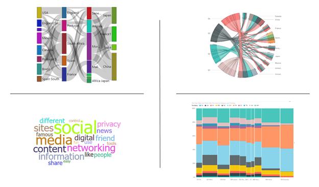 Excel Data Visuals